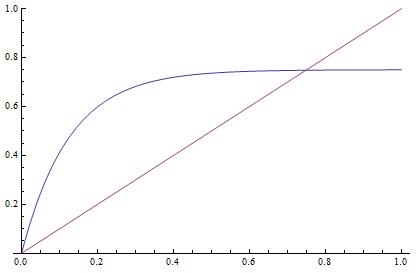 JC-linear