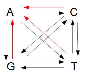 jc-equilibrium