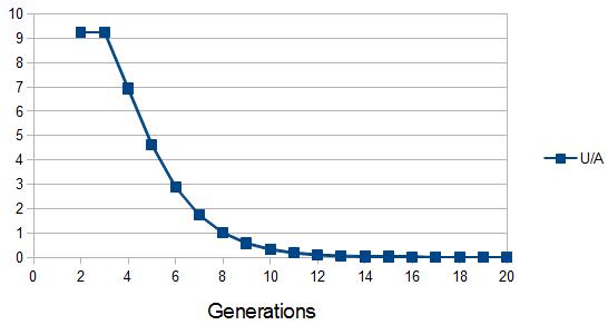 ancestral-units-2
